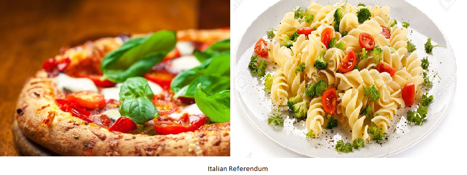 The Italian referendum explained: Si or No, why it matters